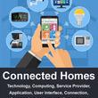 【マインドコマース調査報告】コネクテッドホーム(ネットワーク接続世帯)市場:人工知能・データ解析・IoT毎、MNO・OTT毎、用途毎(エンターテインメント、セキュリティ、エネルギー、自動車)