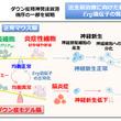 ダウン症の胎内治療に期待 - 京都薬科大、脳発達不全関与の遺伝子を特定