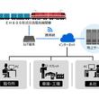 鉄道車両向けリモートモニタリングサービスの日本貨物鉄道株式会社への採用について