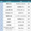 魅力は色気?可愛げ?強さ?アニメファンが選ぶ「もっとも魅力的なアニメ・漫画の人妻キャラ」TOP20!