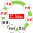 キャンピングカーのレンタルサービス 新宿駅、池袋駅、上野駅など、 山手線主要駅7カ所でスタート!!