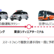 世界初、自動運転タクシー等によるMaaSを活用した都市交通インフラの実証計画が始動