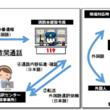 グローバルキャストが提供する「119番緊急通報時3者間多言語通訳サービス 7月1日(月)に新たに4ヶ所の消防本部にて導入!