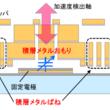 加速度センサーの高感度化・低ノイズ化に成功