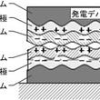 タイヤで電気を発電!? 住友ゴムが静電気を利用したタイヤ内部発電技術を関西大学と共同開発