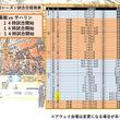 アジアリーグアイスホッケー 2019-2020 試合日程発表