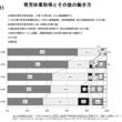 東京都 女性の活躍推進を支援  1年以上の育休取得を促進する企業向けに125万円の奨励金を実施