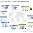 【SBD(Secured by Design Ltd)調査報告】セーフカーガイド:法規制編