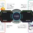 メンター:Capital電装設計ソフトウェアがマツダの高効率なエンジニアリングを実現