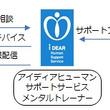 大同生命保険株式会社にSNSメンタルトレーニングを導入