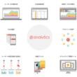 プッシュ通知後のユーザーを追え! アプリデータコンサルのメタップスリンクス、統合管理型分析ツールにユーザー行動分析機能をリリース