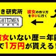 『彼女いない歴=年齢だと1万円がもらえる!?』【男磨き研究所】が悩める日本男児に総額100万円をプレゼントする前代未聞の1Dayキャンペーンを実施