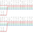 田園都市線、大井町線で10/1ダイヤ改正 南町田グランベリーパーク駅周辺へのアクセス向上――東急電鉄