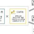 福島県企業の特許活用に、クリエイターのアイデア活かす 「川崎モデル」の事例を基に、全国に知財活用を広める~「福島県 地域活性化知的財産マッチング支援事業」いわき市から~