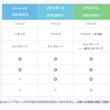 ホームページ制作サービス『ペライチ』高品質ページ制作代行の料金体系を刷新