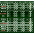 【高校野球】明石商が17年V花咲徳栄破り夏初勝利 東海大相模は好左腕・林を攻略…11日の甲子園