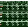 【高校野球】2打席連発の鶴岡東・丸山は2試合でOPS2.63と圧巻 …データで楽しむ甲子園【9日目】
