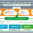 トヨタ、社用車を利用する法人向けサービスを提供開始