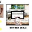 自分の目でピントを探す新しいシニアグラス 『PINT GLASSES(ピントグラス)』シリーズの新製品 軽度レンズ(老眼度数:+1.75D~0.00)を発売