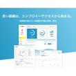 Slack等のコミュニケーションツールのデータをAIで解析し、従業員のコンディションを把握する「Well」のα版がリリース!6000万円の資金調達も実施