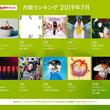 「Rakuten Music」、2019年7月の月間再生ランキングを発表