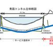 青函トンネル全区間で携帯電話「圏外」解消 サービス区間が拡大