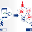 JR東日本アプリと複合経路検索の「mixway API」が連携