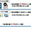 JR東日本、Suicaによる鉄道利用で「JRE POINT」がためられるように