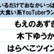 1位は大食いグルメアイドルの「もえのあずき」! gooランキングが「好きな大食い系YouTuberランキング」を発表