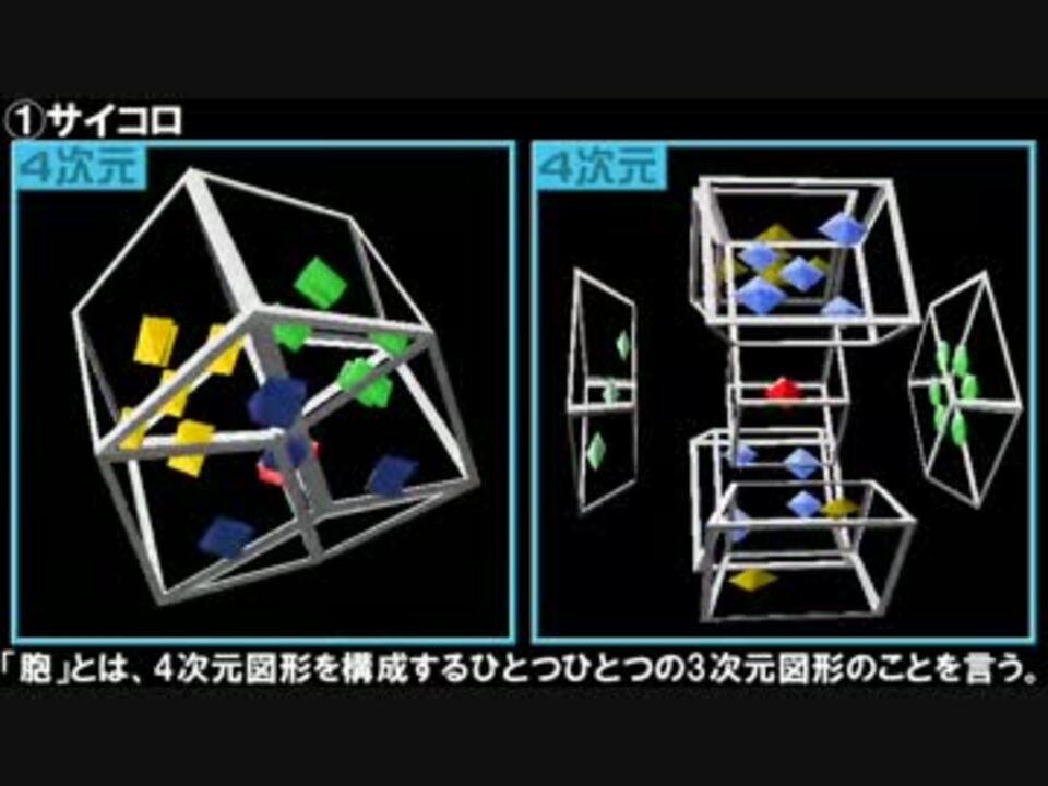 4次元サイコロの作り方/穴があるから使えるもん(4次元化してみた解説編 ...