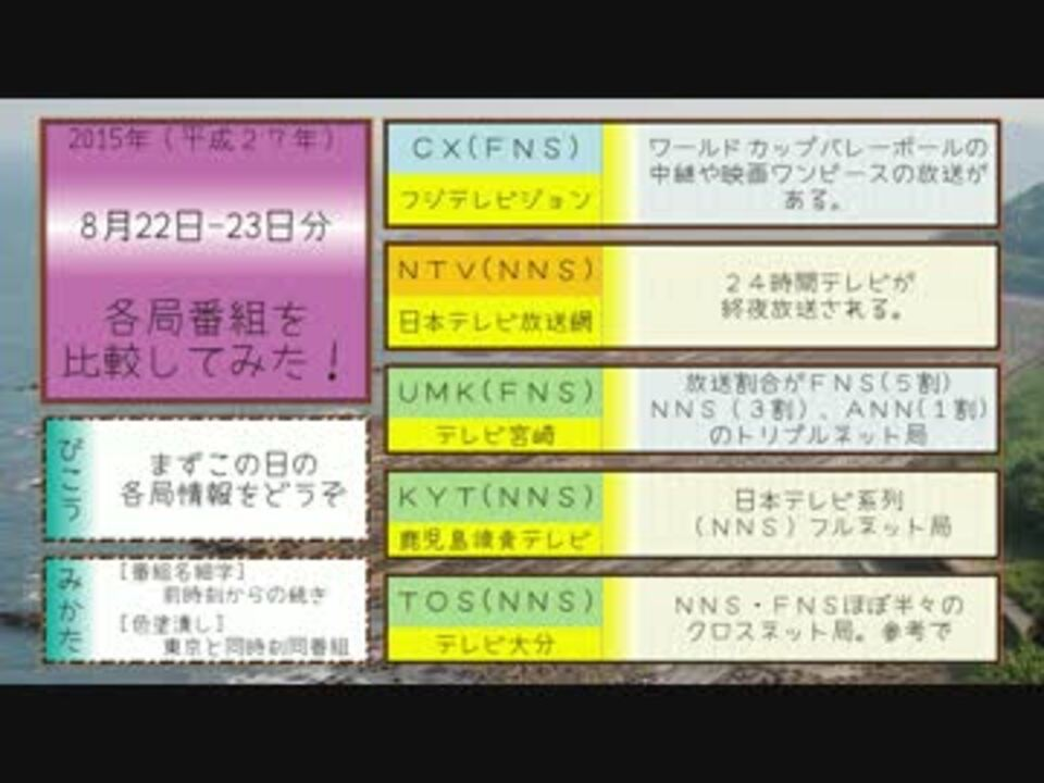 人気の「UMK」動画 17本 - ニコニコ動画