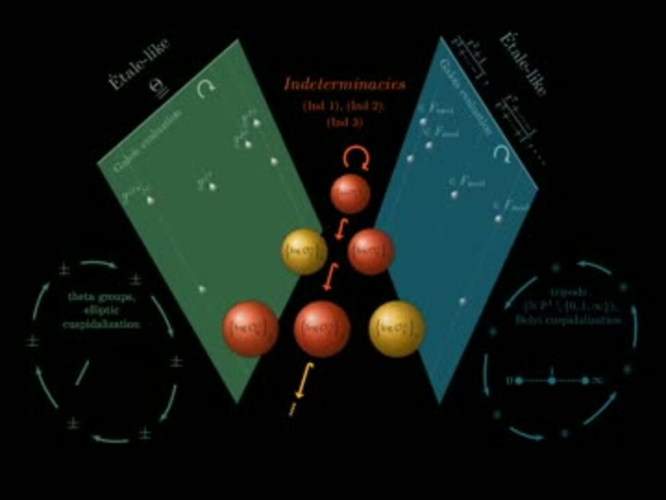 宇宙 際 タイヒ ミューラー 理論 超難解な「宇宙際タイヒミュラー理論」に感動