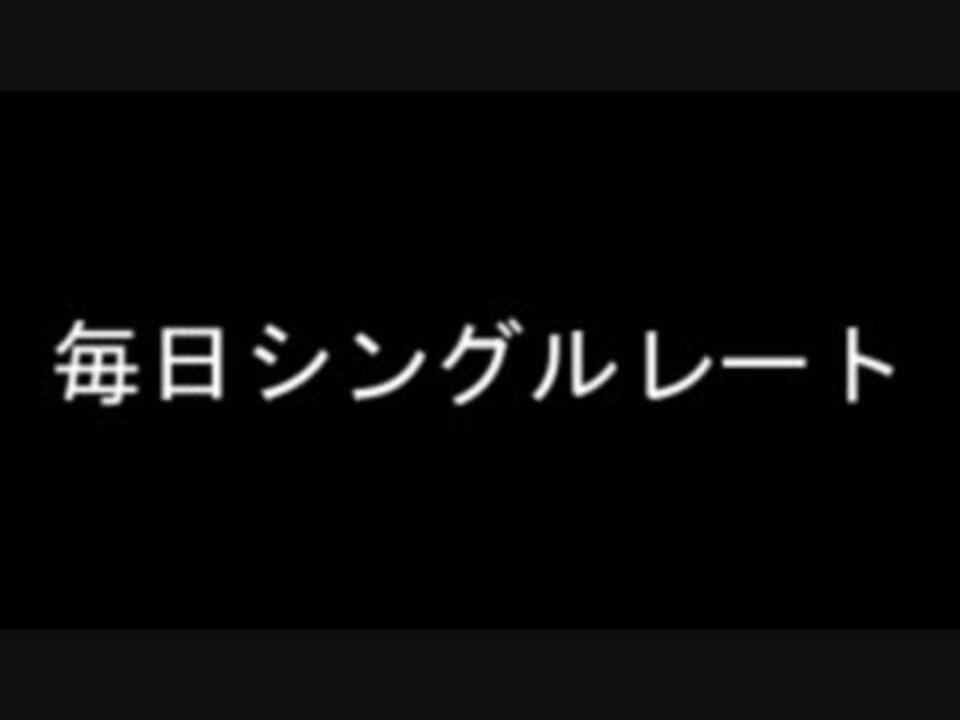 人気の ポケモンusum 動画 134本 3 ニコニコ動画