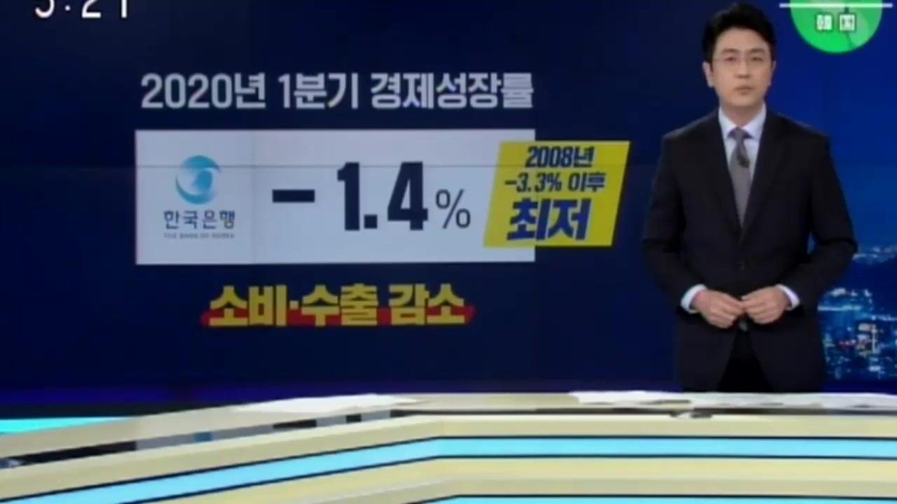 デフォルト 2020 韓国