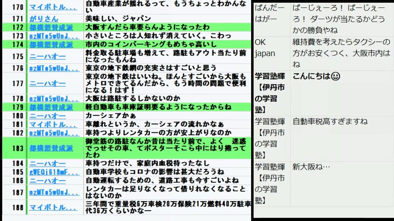 吉村 洋文 ツイッター